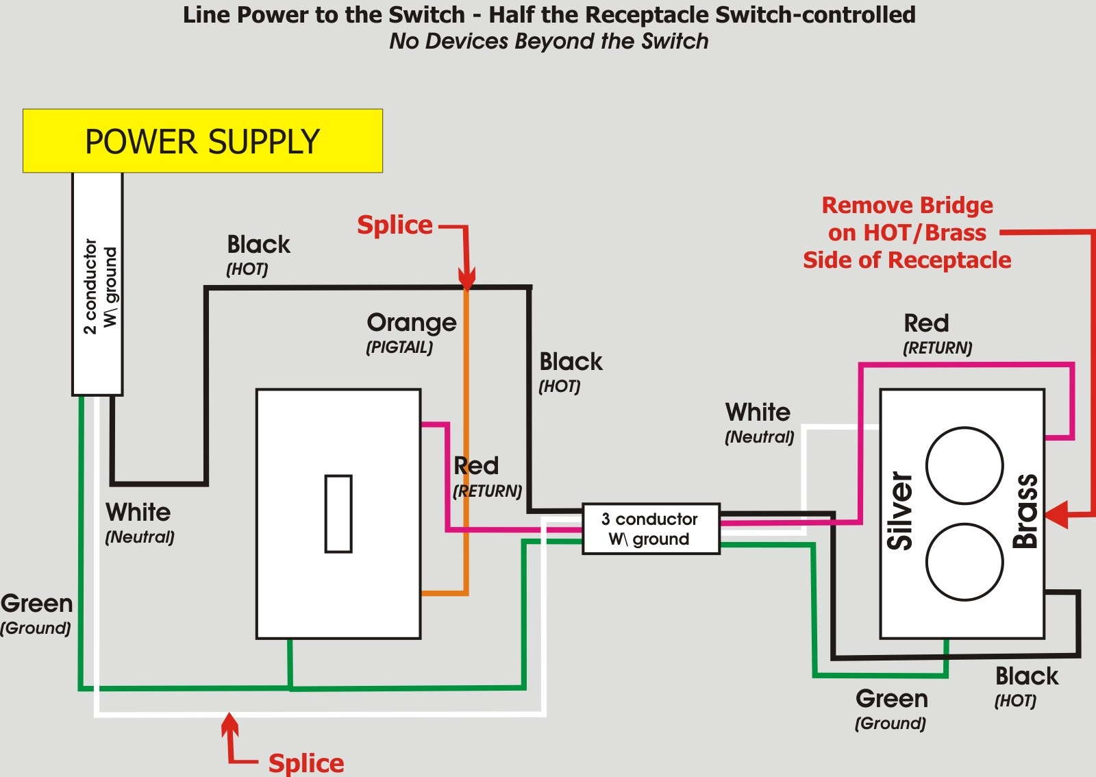 Prime Ignition Switch Wiring Diagram 7 01850 Color Code | Wiring Diagram - Light Switch Outlet Combo Wiring Diagram