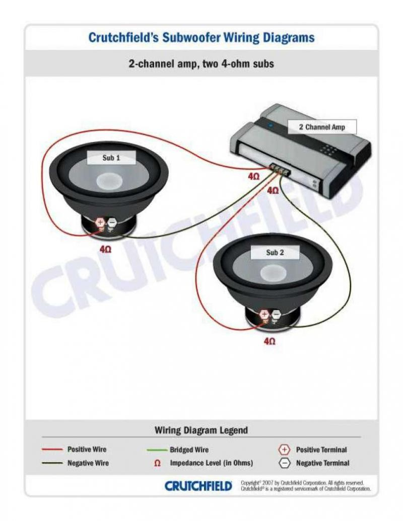 Prime Subwoofer Wiring Diagram 4 Ohm Dual Voice Coil In With - 4 Ohm on bridge 2 subwoofers wiring-diagram, dual voice coil sub wiring-diagram, 2 ohm dvc wiring-diagram,