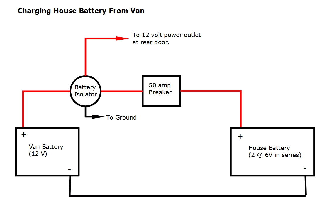 Promaster Diy Camper Van Conversion -- Electrical - Alternator To Battery Wiring Diagram