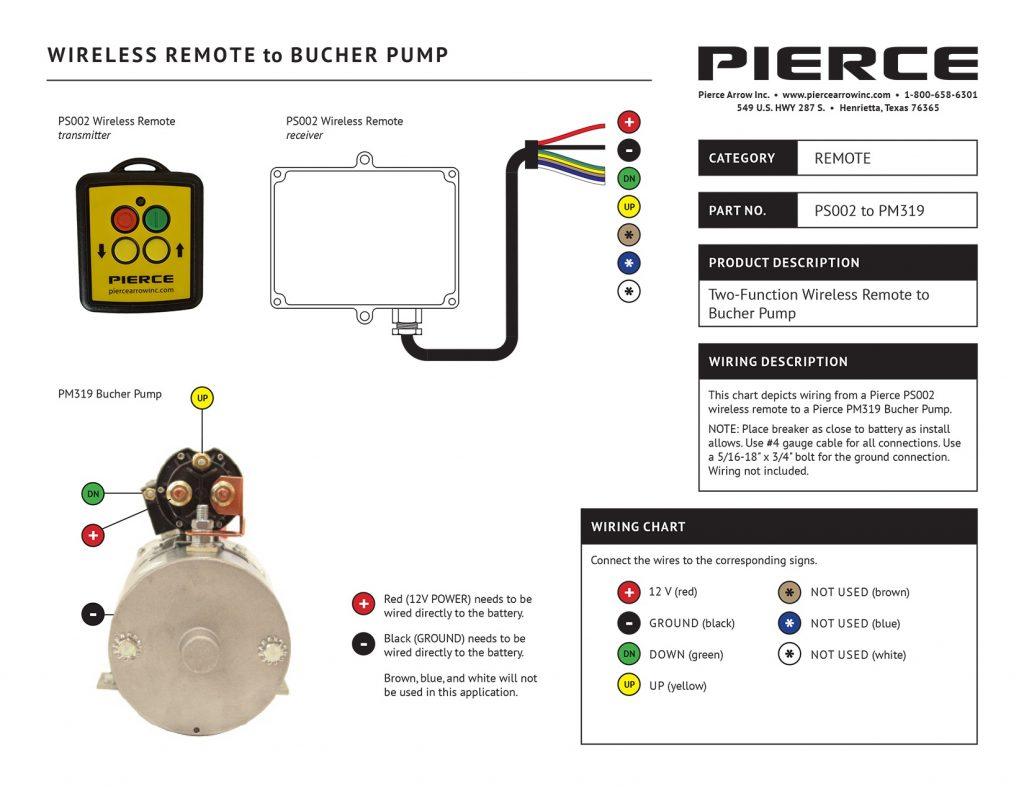 12 Volt Hydraulic Pump Wiring Diagram | Wirings Diagram