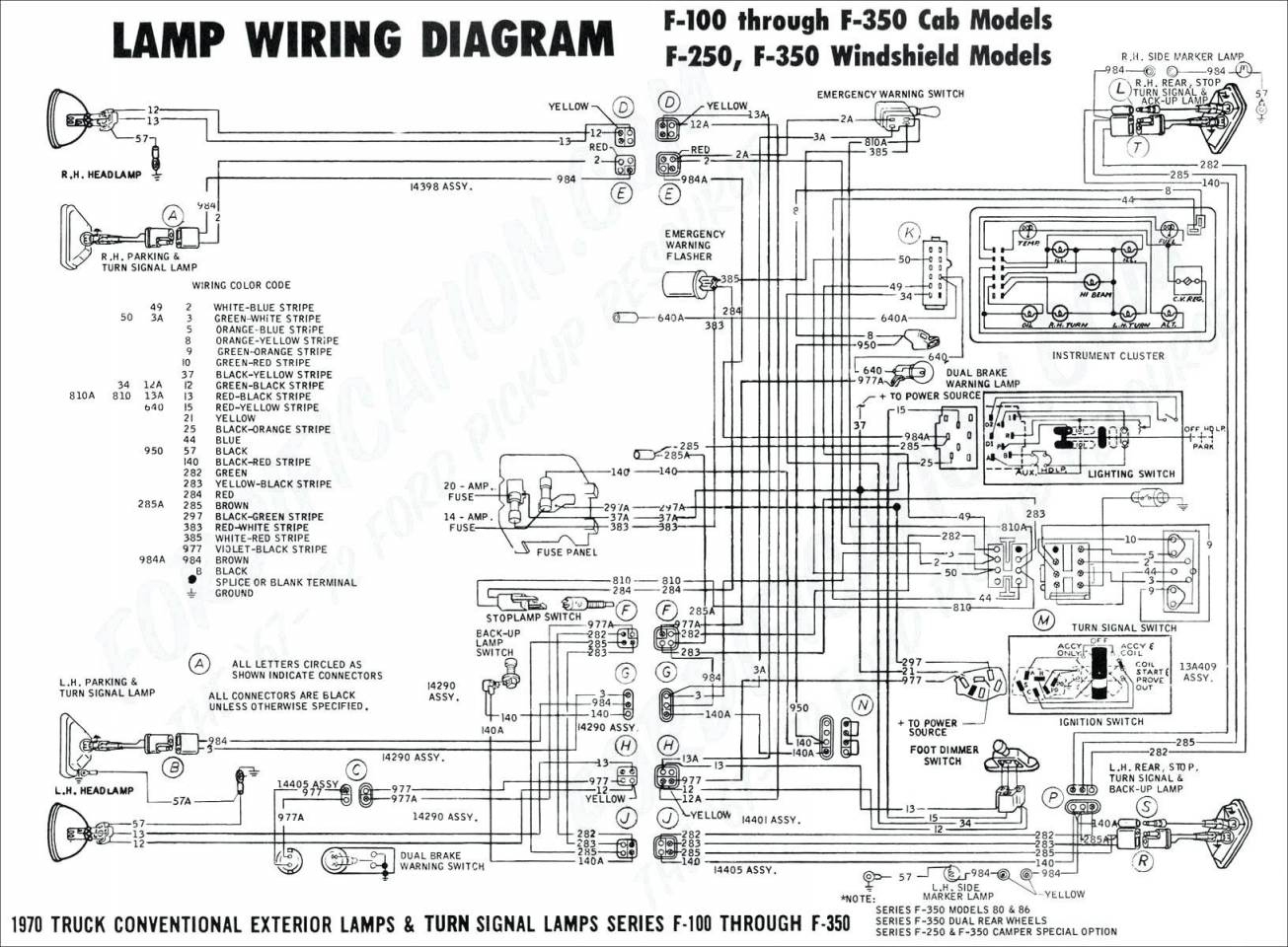 Purpose Of Slip Rings Beautiful Wind Turbine Slip Ring 8 Circuits - Wind Turbine Wiring Diagram