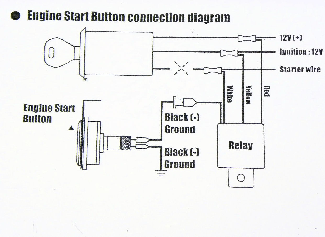 Push On Ignition Switch Wiring Diagram | Wiring Diagram - Push Button Start Wiring Diagram