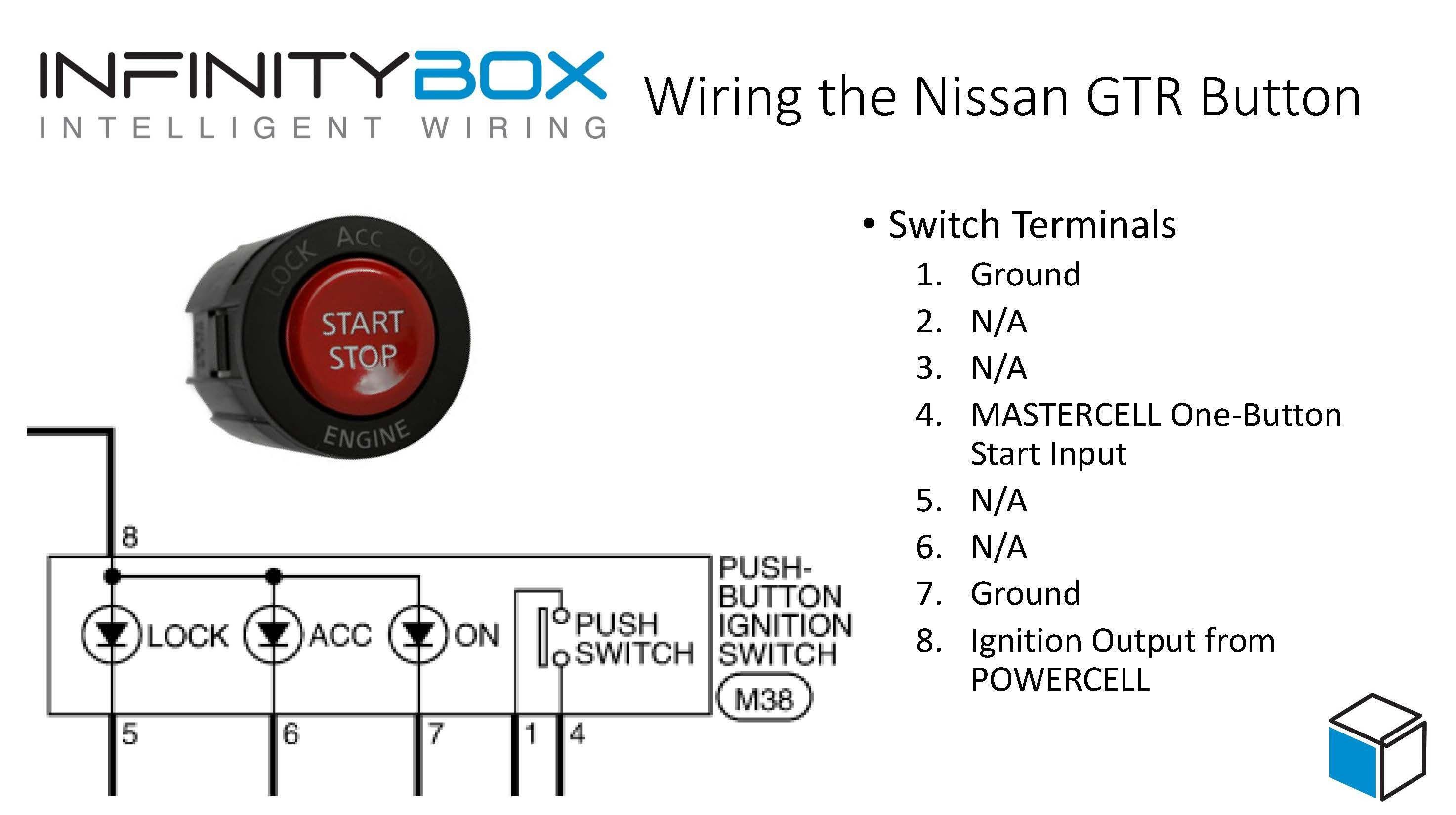 Push Start Stop Wiring Diagram   Schematic Diagram - Push Button Starter Switch Wiring Diagram