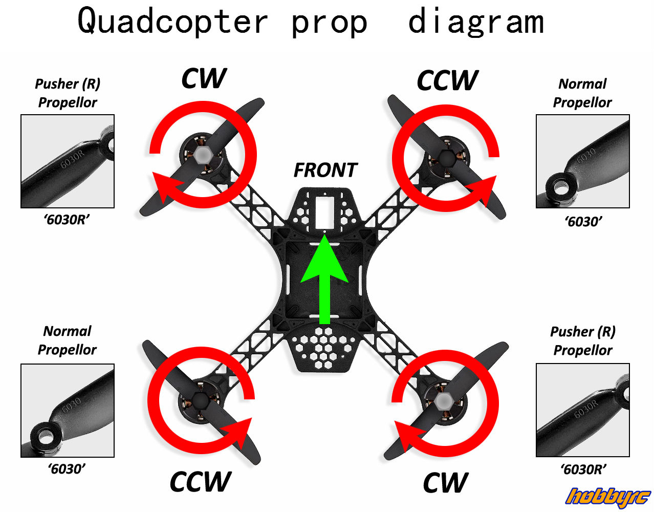 Quadcopter Wiring Diagram Manual | Wiring Diagram - Pixhawk Wiring Diagram