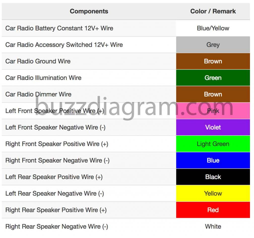 Radio Wiring Diagram - Wiring Diagram Data - Stereo Wiring Diagram