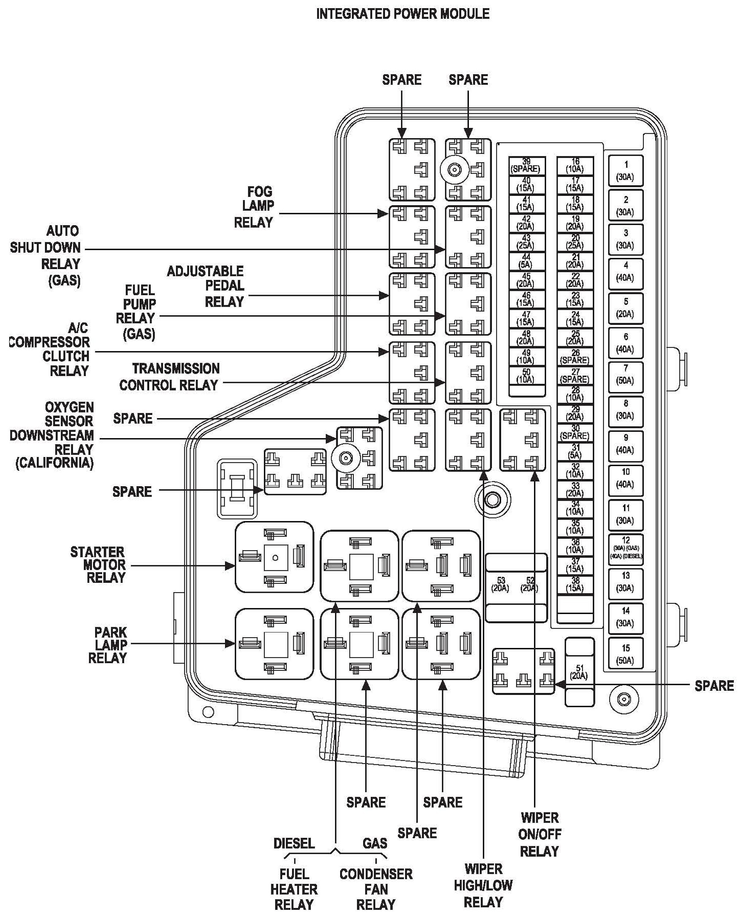 Ram Fuse Box   Wiring Diagram - 2004 Dodge Ram 1500 Wiring Diagram