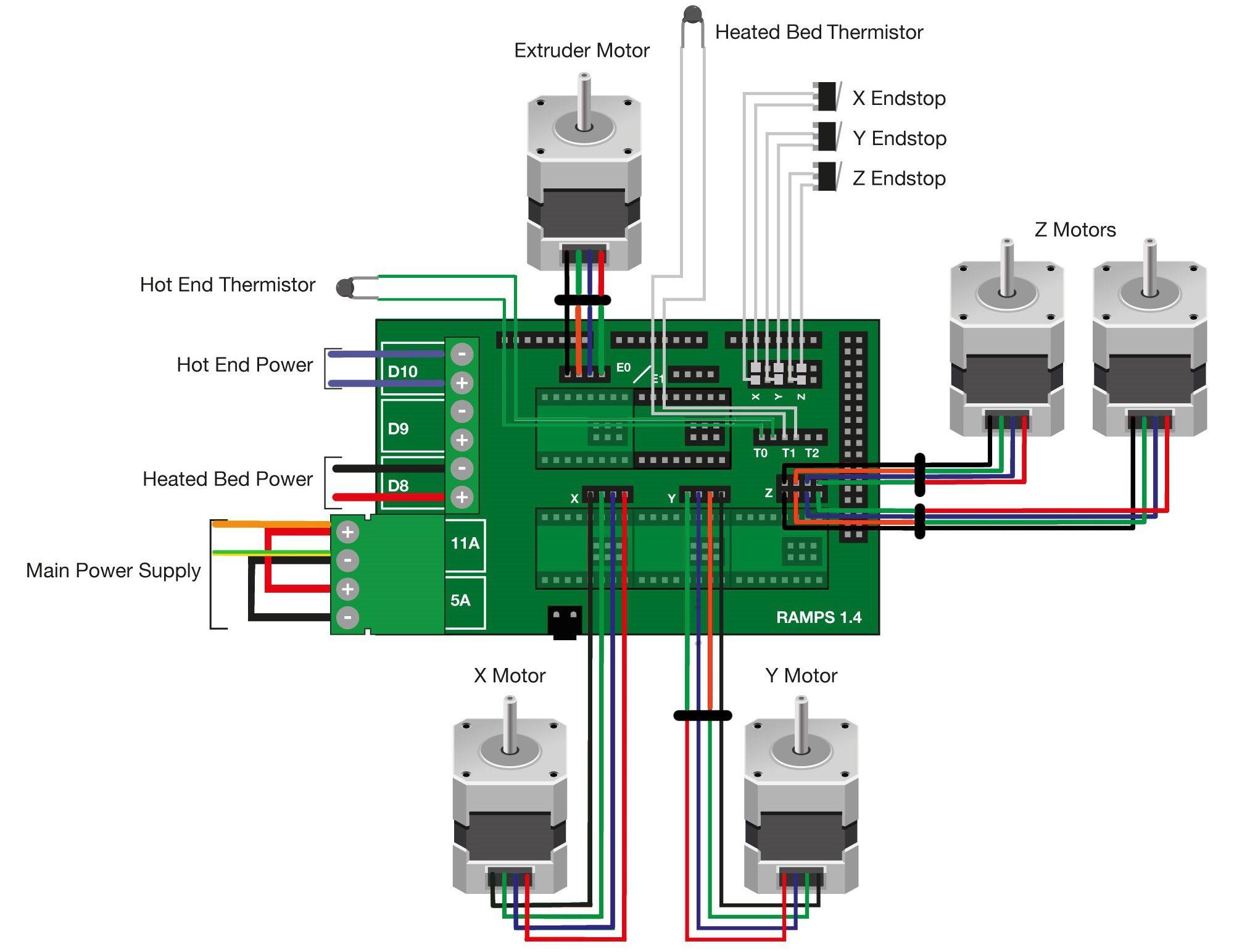 Ramps 1 4 Fan Wiring Diagram | Wiring Library - Ramps 1.4 Wiring Diagram