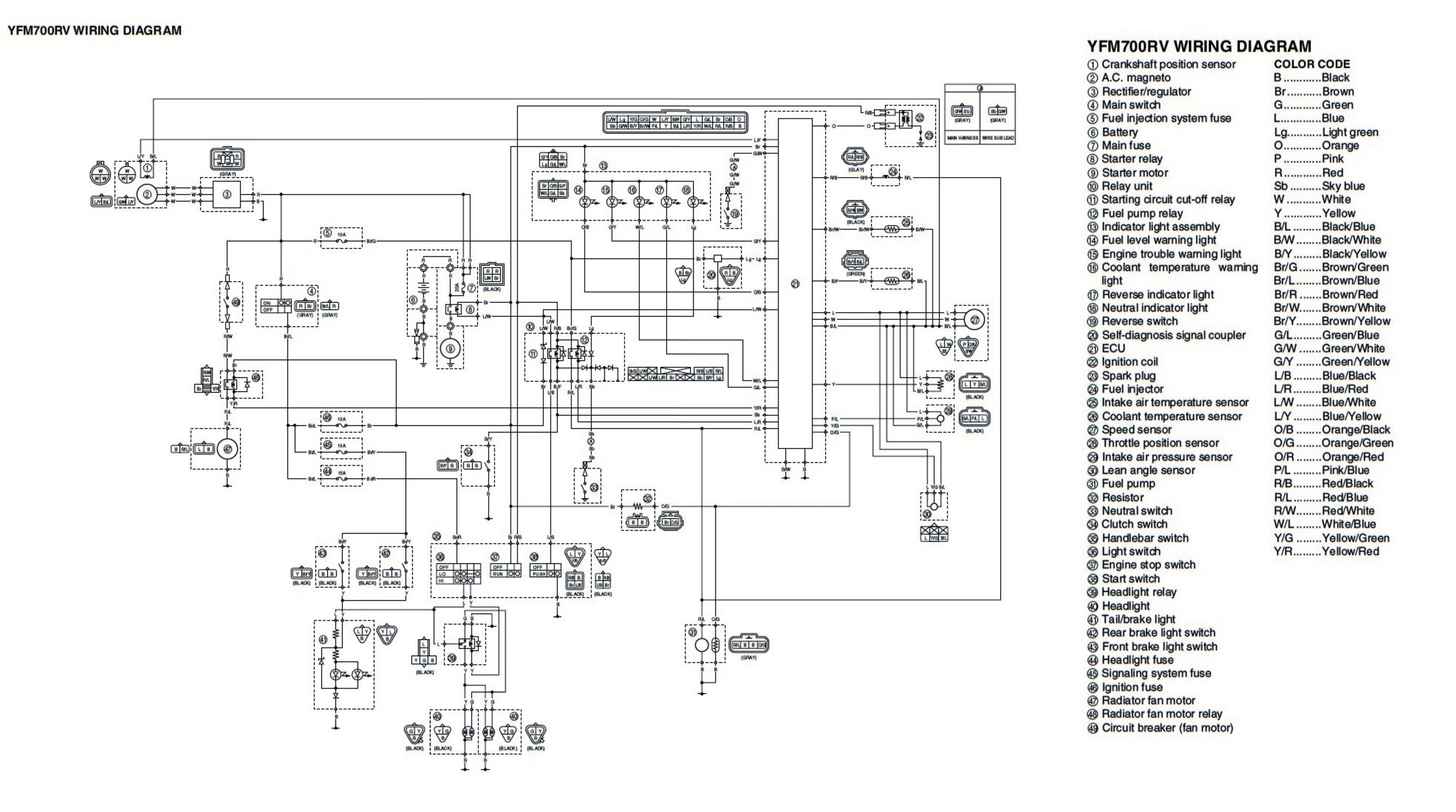 Awe Inspiring Yamaha Outboard Wiring Harness Diagram Wirings Diagram Wiring 101 Photwellnesstrialsorg