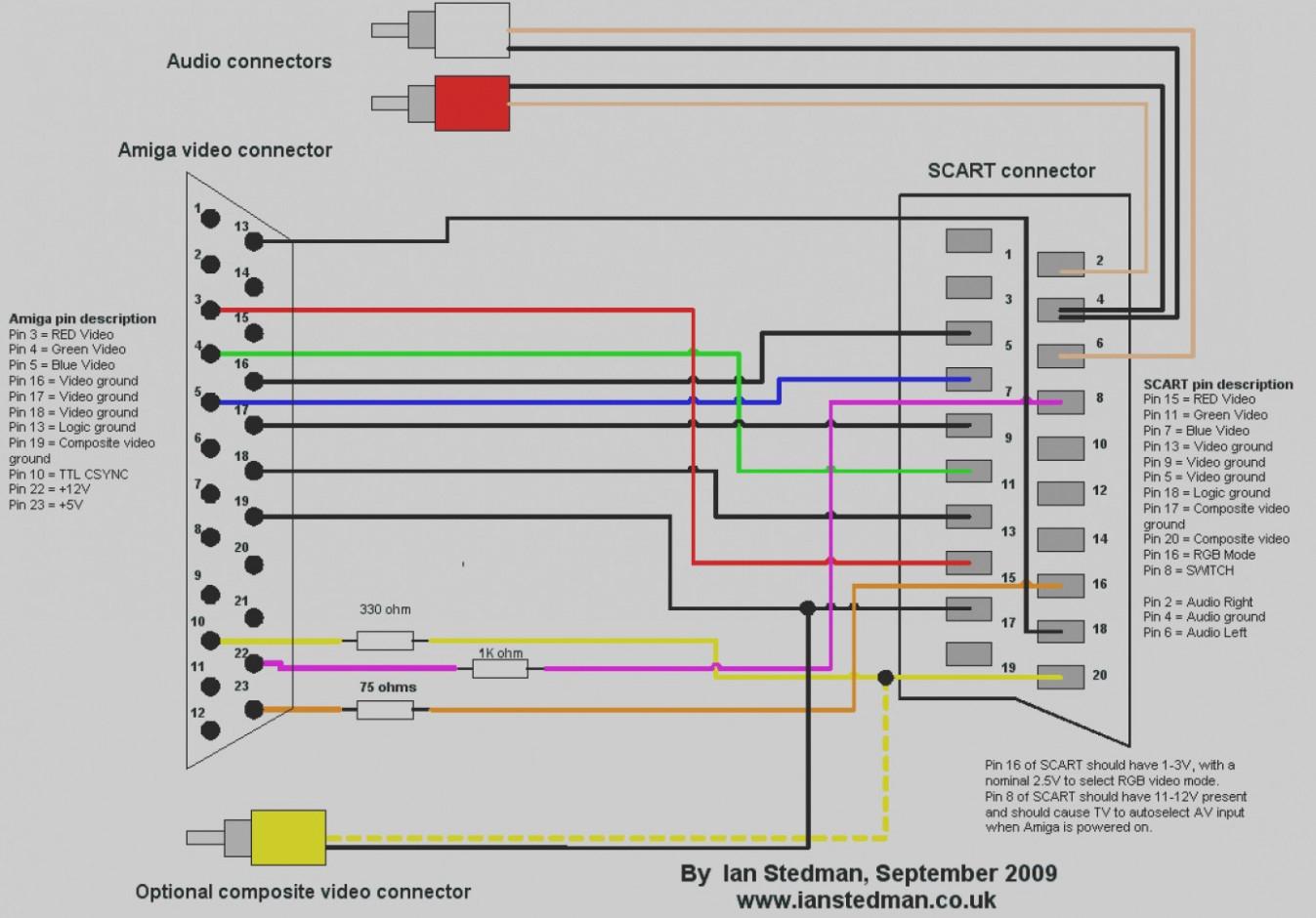 Rca Pinout Diagram - Wiring Diagrams Hubs - Hdmi To Vga Wiring Diagram