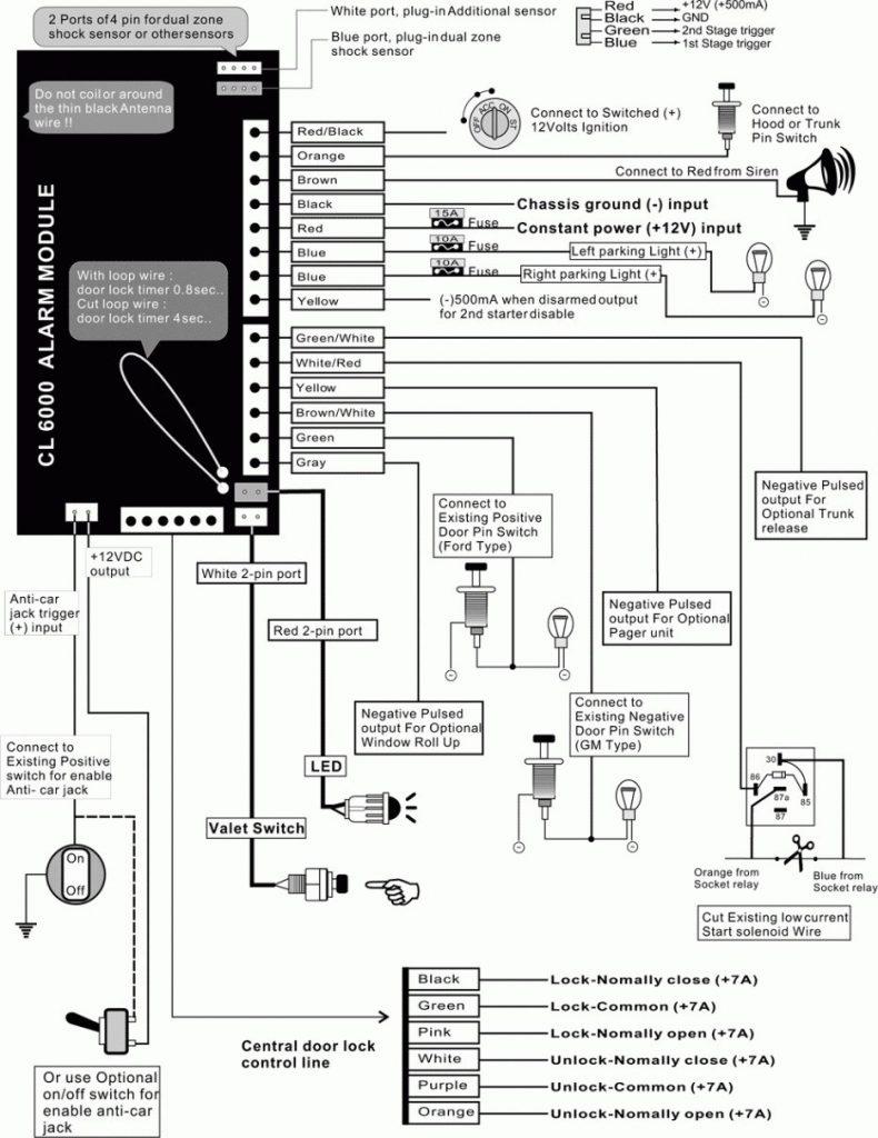 ready remote wiring diagram wirings diagram rh wirings diagram com ready remote 21994 wiring diagram ready