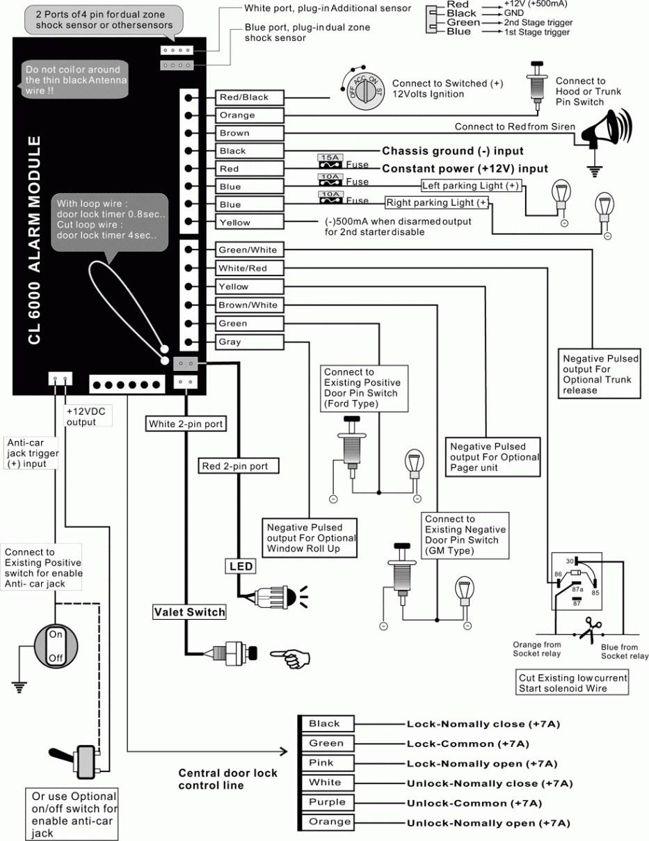 Ready Remote Wiring Diagram | Wiring Diagram - Ready Remote Wiring Diagram