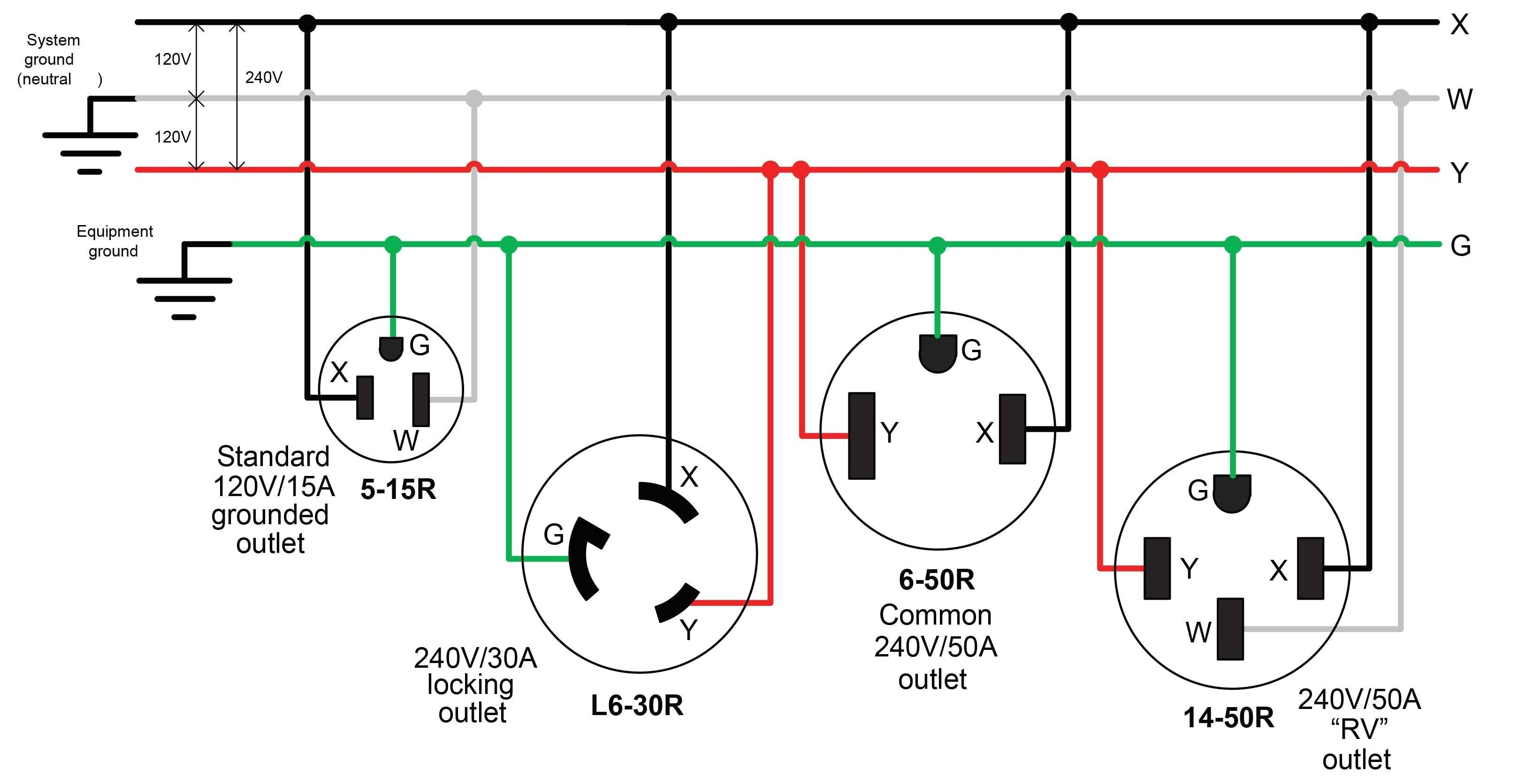 Receptacle Wiring Diagram Examples - Wiring Diagram Data - Receptacle Wiring Diagram Examples