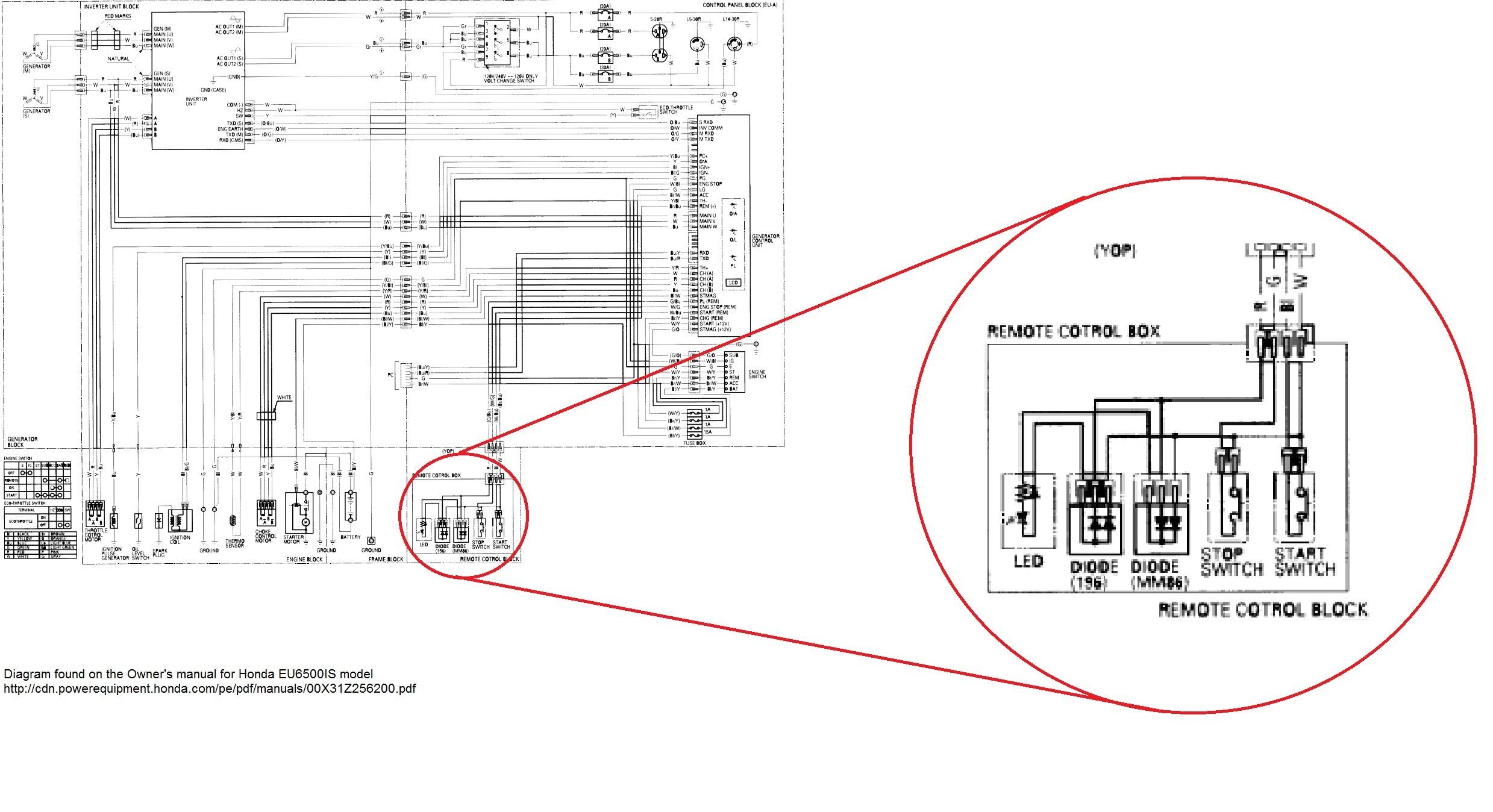 Remote Start Wiring Diagrams For Generators | Wiring Diagram - Onan Generator Remote Start Switch Wiring Diagram