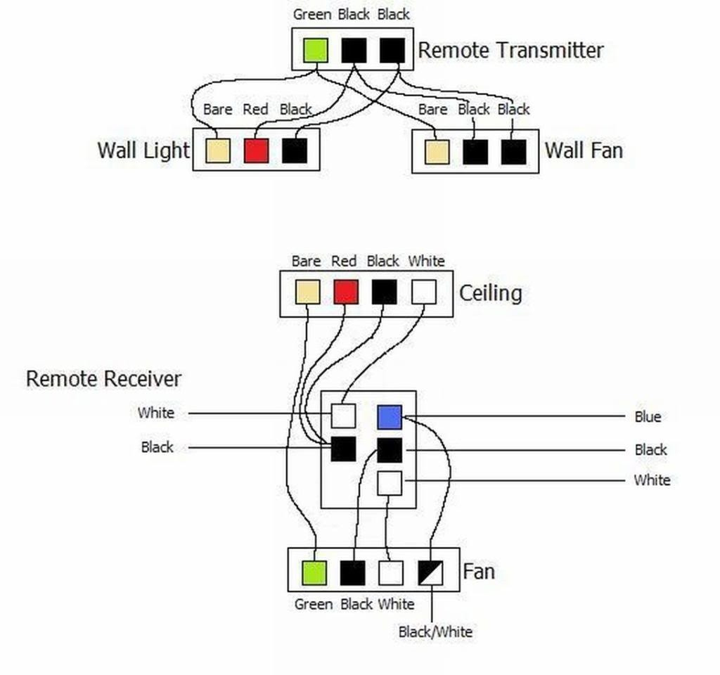 Remote Wire Diagram | Wiring Library - Ceiling Fan Wiring Diagram With Capacitor