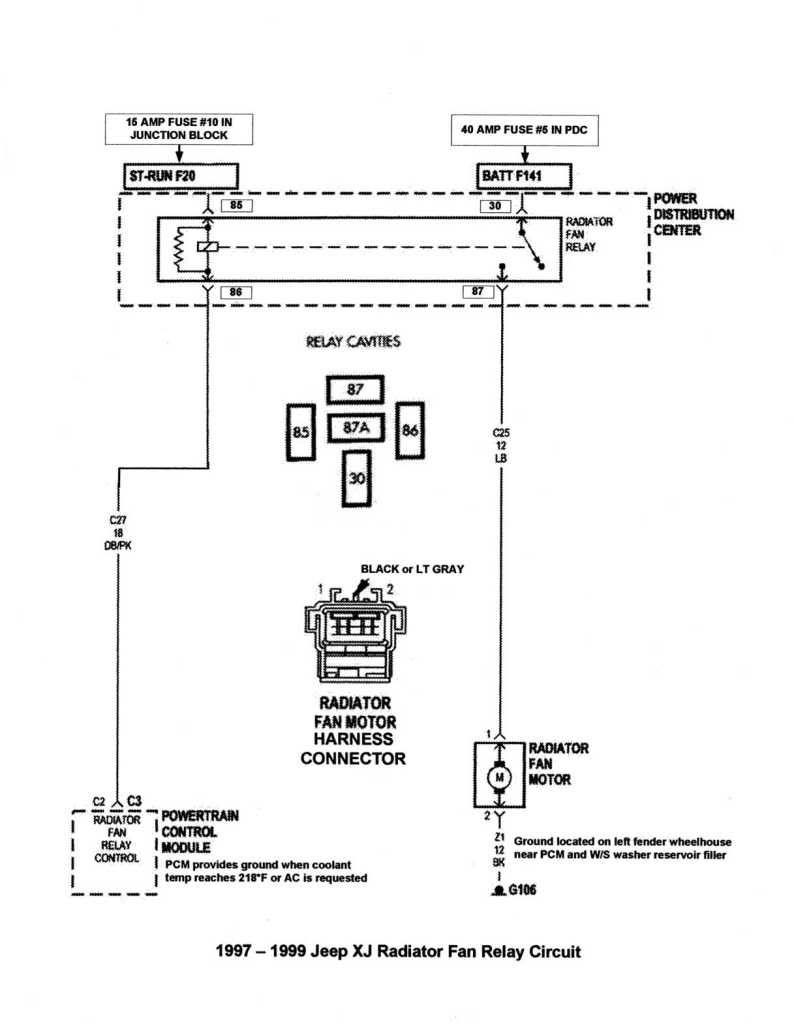 Resultado De Imagen Para Wj Electric Fan Wiring Diagram | Cherokee - Fan Relay Wiring Diagram