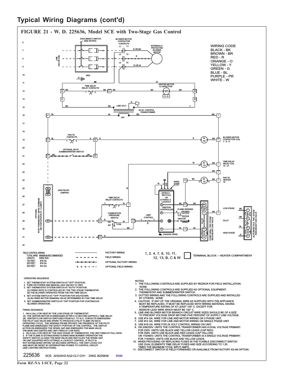 Reznor Heater Wiring Diagram - Wiring Diagram Blog - Reznor Heater Wiring Diagram