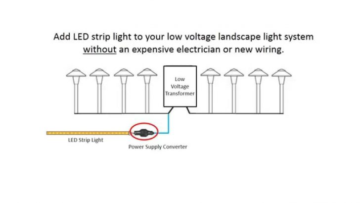 Rgb Led Wiring Diagram