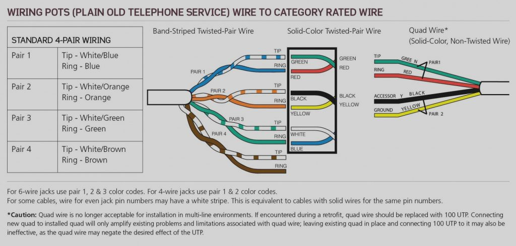 Wiring Rj14 Data Phone Jack Wiring Diagram Lyc
