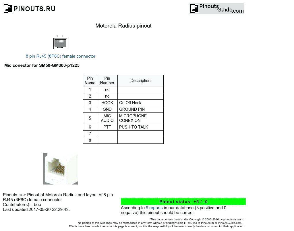 Rj11 Wiring Diagram Using Cat5 And - Deltagenerali - Rj11 Wiring Diagram Using Cat5