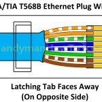 Rj45 Audio Wiring | Wiring Diagram   Dsl Wiring Diagram