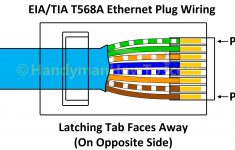 Rj45 Wiring Type B – Wiring Diagram Data – Cat 5 Cable Wiring Diagram