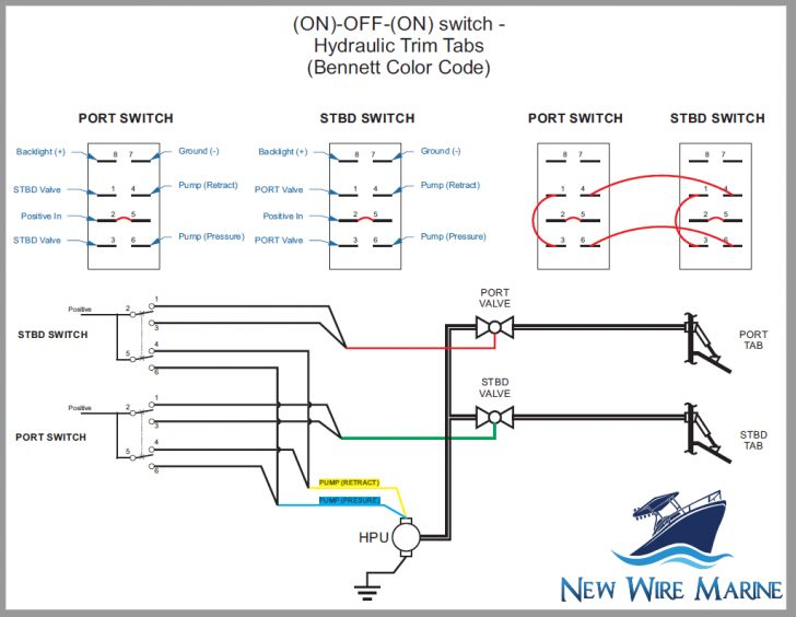 3 Pin Rocker Switch Wiring Diagram