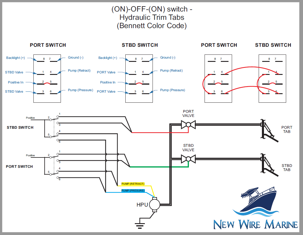 Rocker Switch Wiring Diagrams | New Wire Marine - 3 Pin Rocker Switch Wiring Diagram