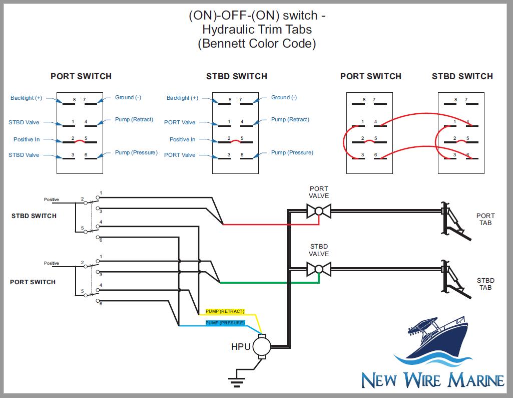 Rocker Switch Wiring Diagrams | New Wire Marine - Toggle Switch Wiring Diagram