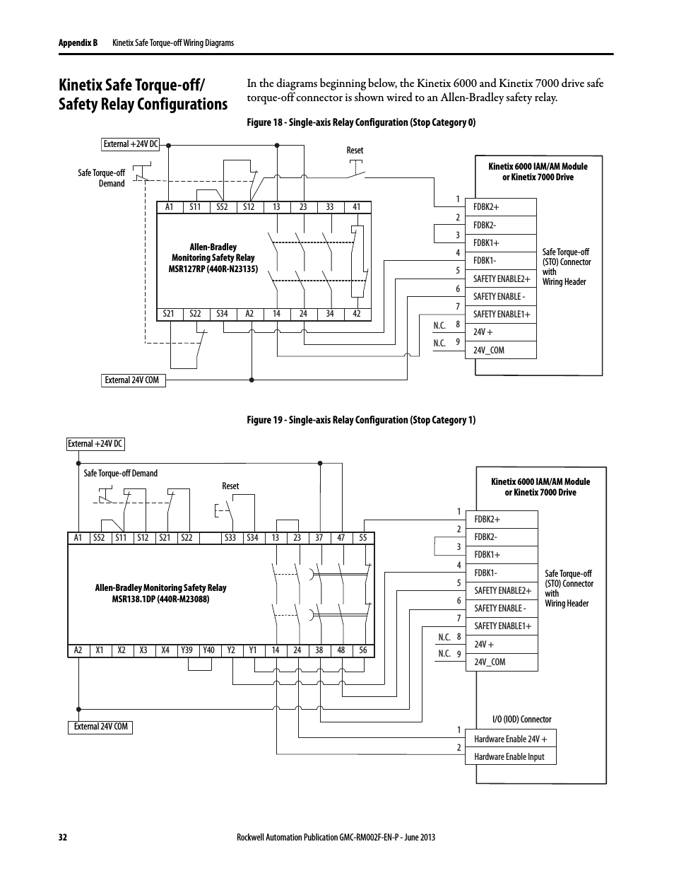 Fine Allen Bradley Safety Relay Wiring Diagram Wirings Diagram Wiring Digital Resources Indicompassionincorg