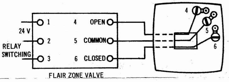 Thermostat Wiring Diagram