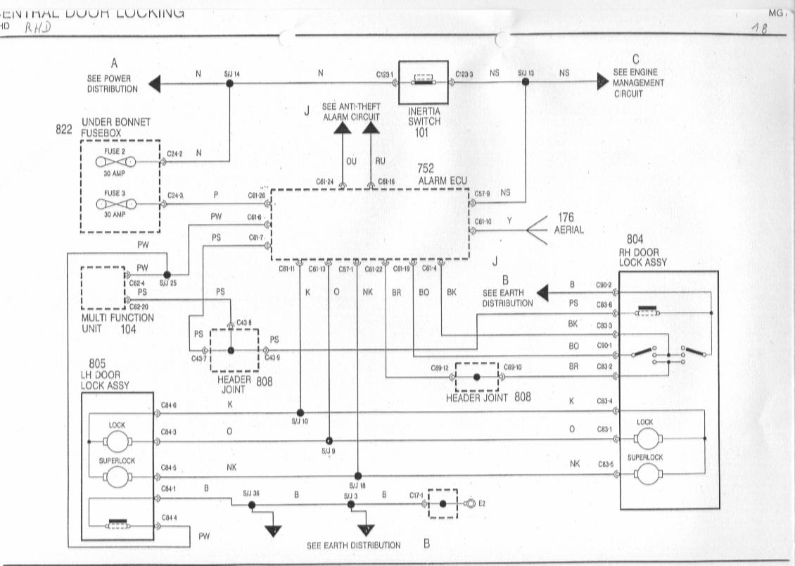 Rover 200 Wiring Diagram | Wiring Diagram - Mg Wiring Diagram
