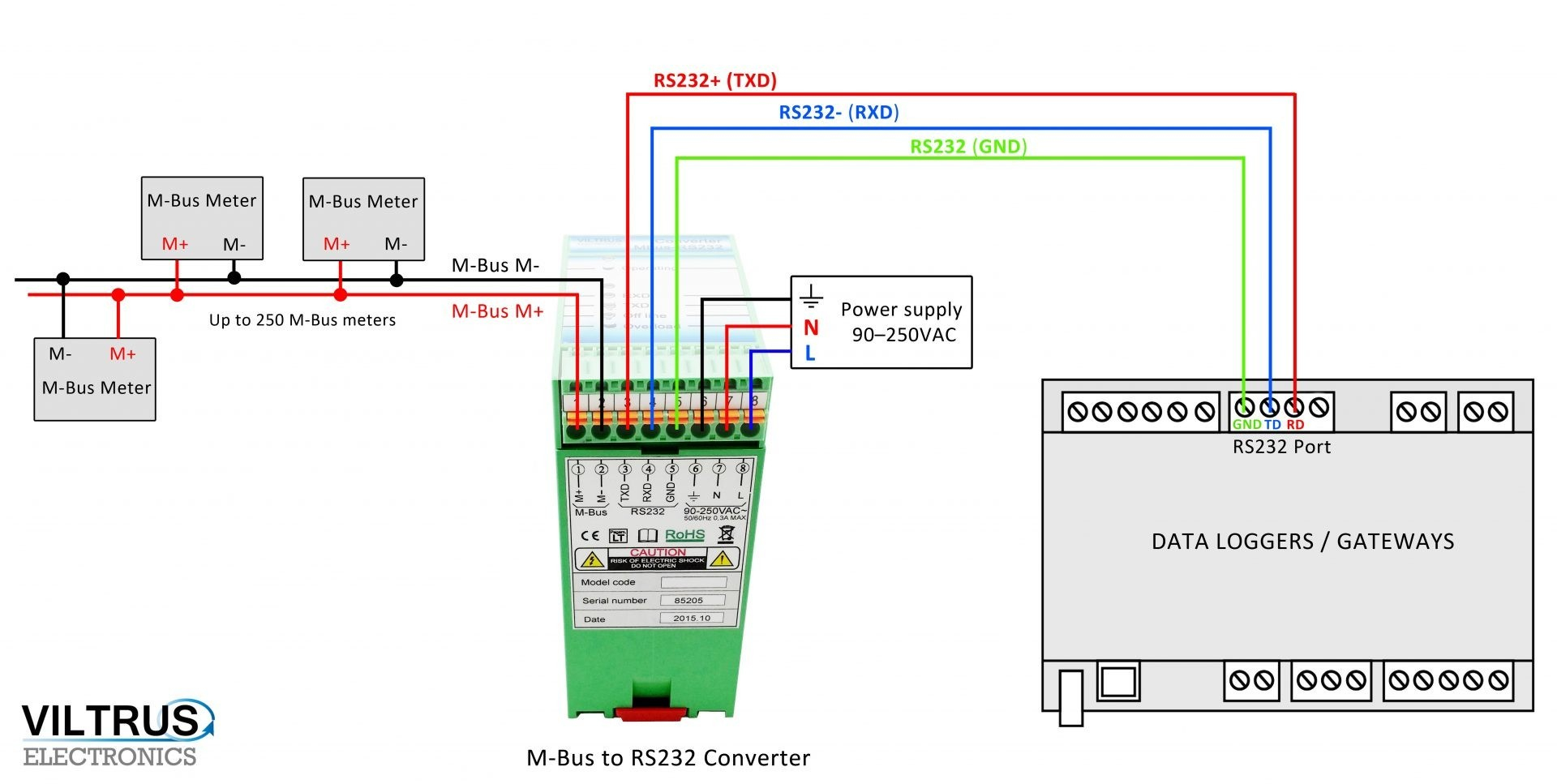 Rs 485 Daisy Chain Wiring Diagram | Best Wiring Library - Rs485 Wiring Diagram