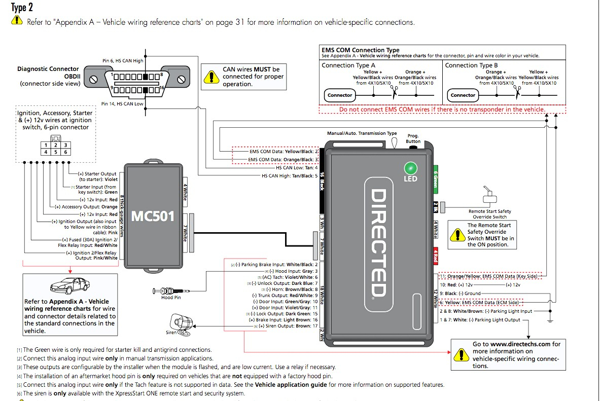 Rs232 Wiring Diagrams   Best Wiring Library - Ready Remote Wiring Diagram