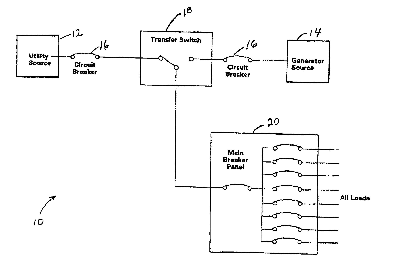 Rts Transfer Switch Wiring Diagram | Wiring Diagram - Manual Transfer Switch Wiring Diagram