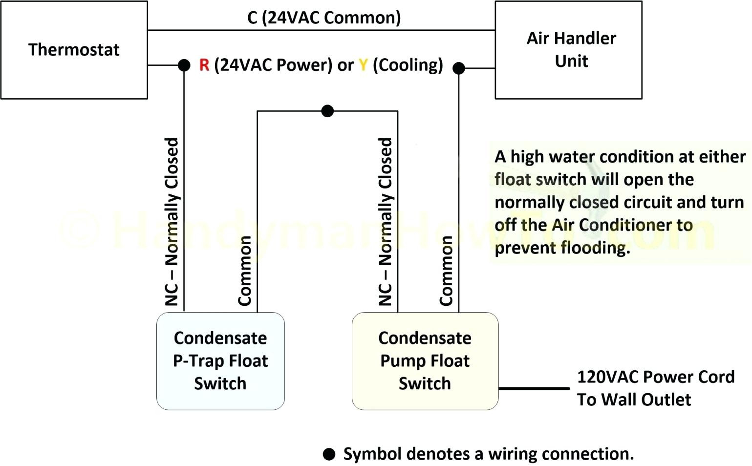Rule Bilge Pump Float Switch Wiring Diagram | Wiring Diagram - Bilge Pump Float Switch Wiring Diagram