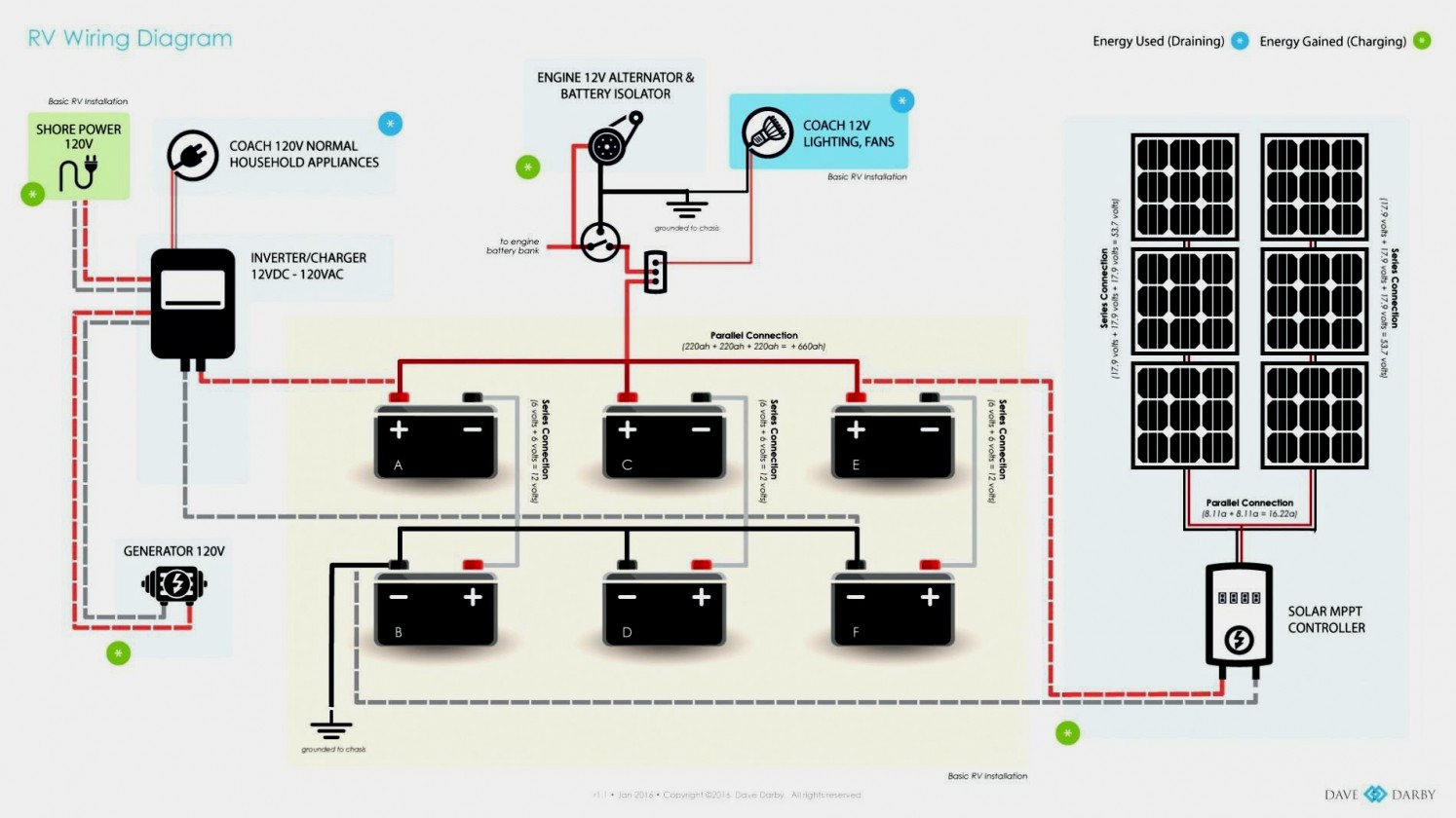 Rv 12V Electrical Wiring Diagram Lights   Wiring Diagram - 12V Wiring Diagram