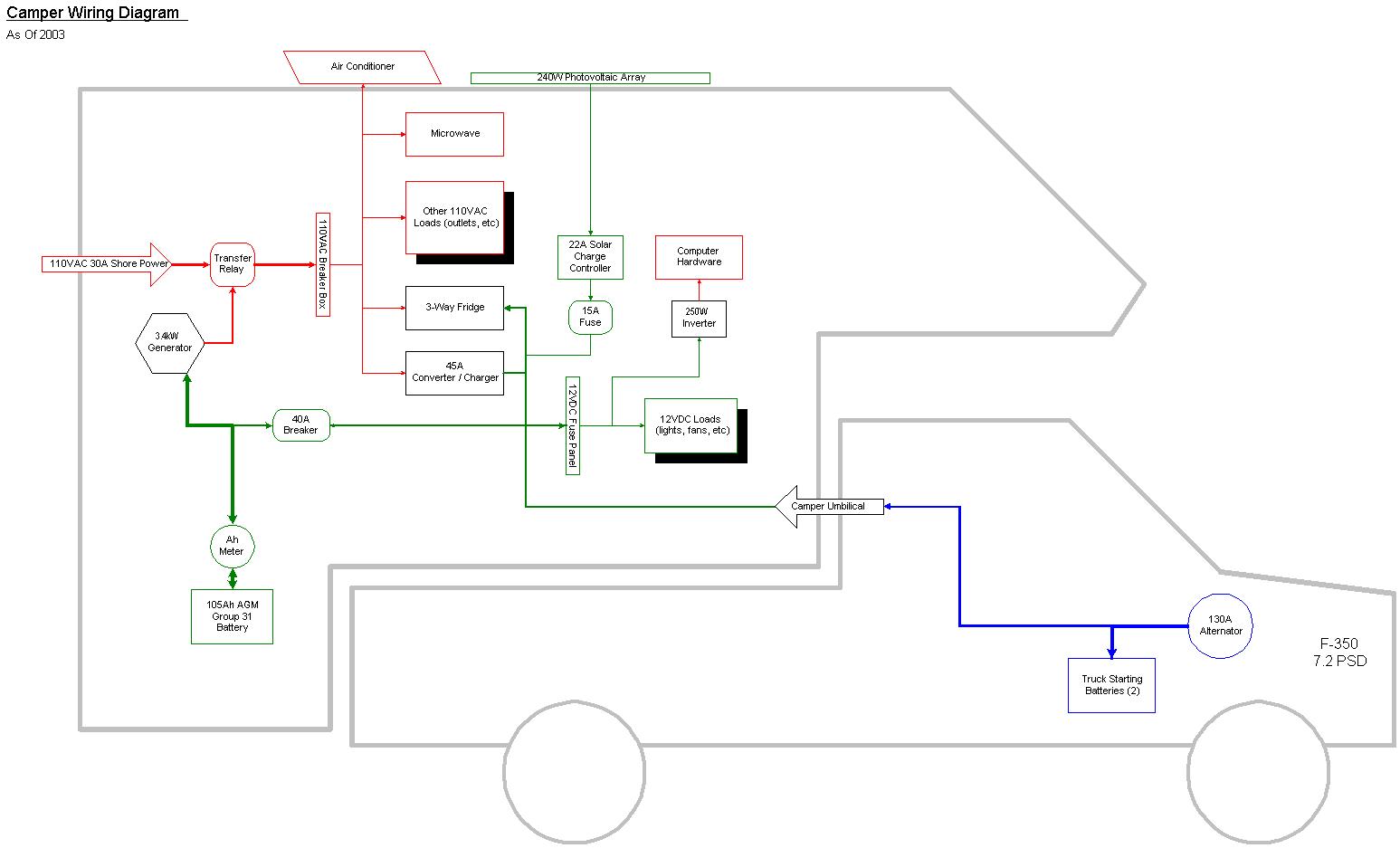 Rv 12V Electrical Wiring Diagram | Manual E-Books - Camper Electrical Wiring Diagram