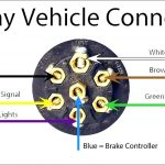 Rv Connector Wiring Diagram | Wiring Diagram   7 Pin Rv Plug Wiring Diagram