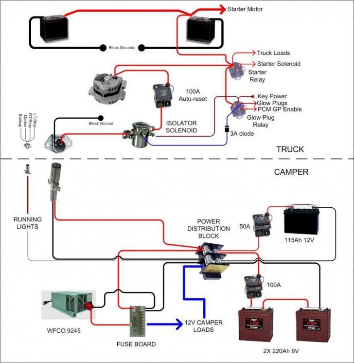 Rv Converter Wiring Diagram