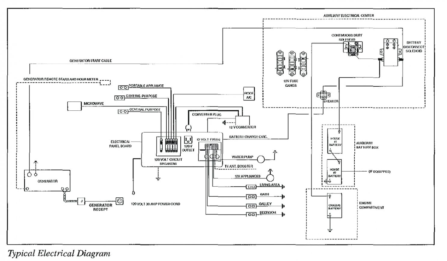 Rv Electrical Wiring Diagram | Wiring Diagram - Amp Research Power Step Wiring Diagram