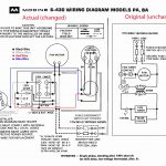 Rv Furnace Diagram   Wiring Diagrams Hubs   Atwood Water Heater Wiring Diagram
