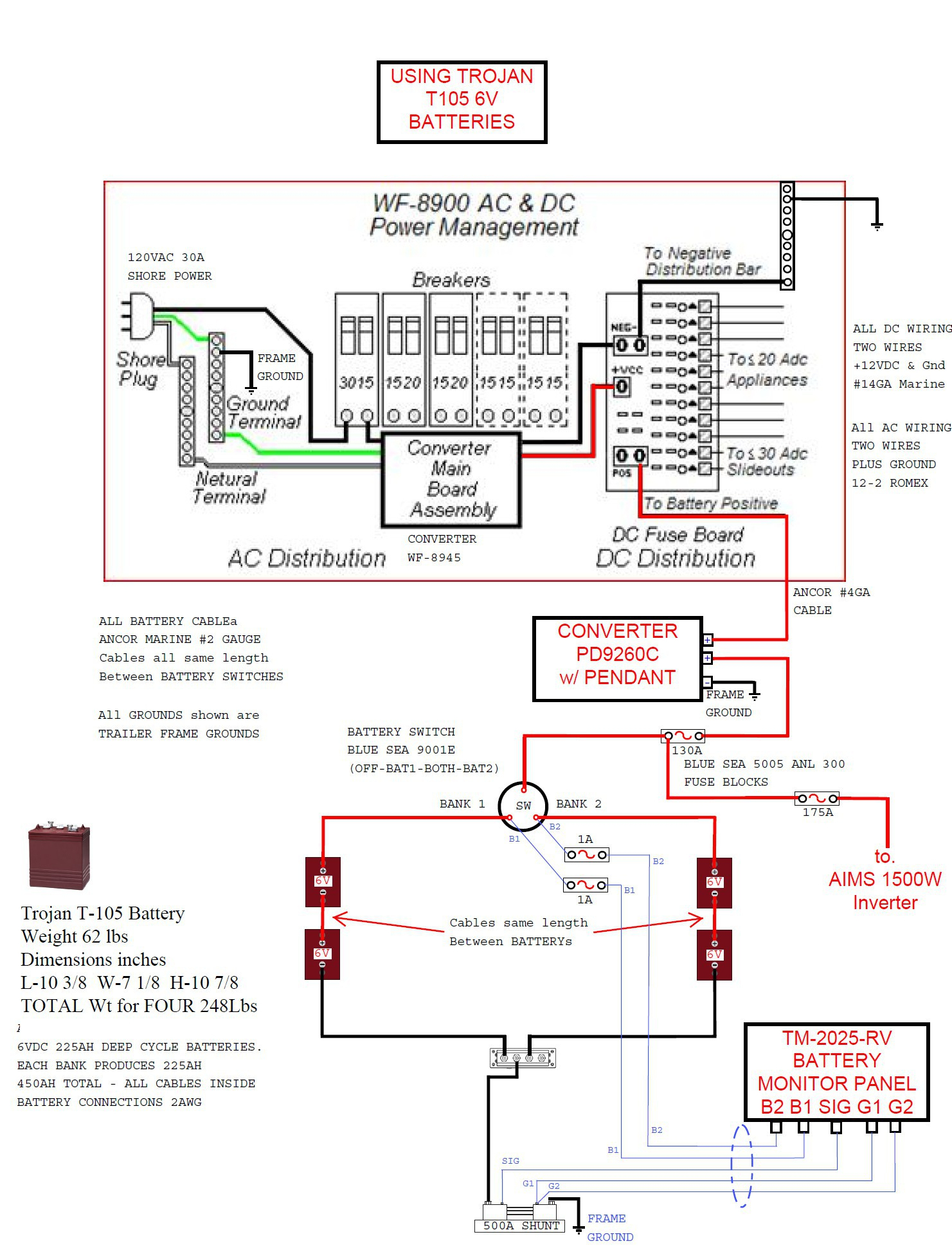 Rv Holding Tank Monitor Panel Wiring Diagram | Wiring Diagram - Rv Holding Tank Sensor Wiring Diagram
