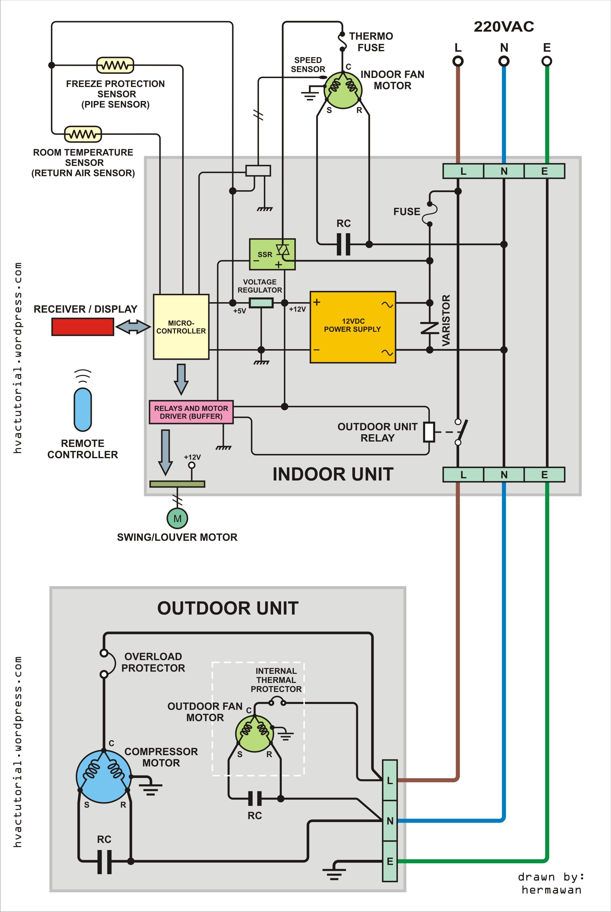 Rv Hvac Wiring | Wiring Diagram - Start Run Capacitor Wiring Diagram