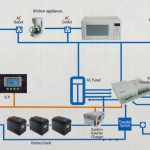 Rv Inverter Charger Wiring Schematics | Wiring Diagram   Rv Inverter Charger Wiring Diagram