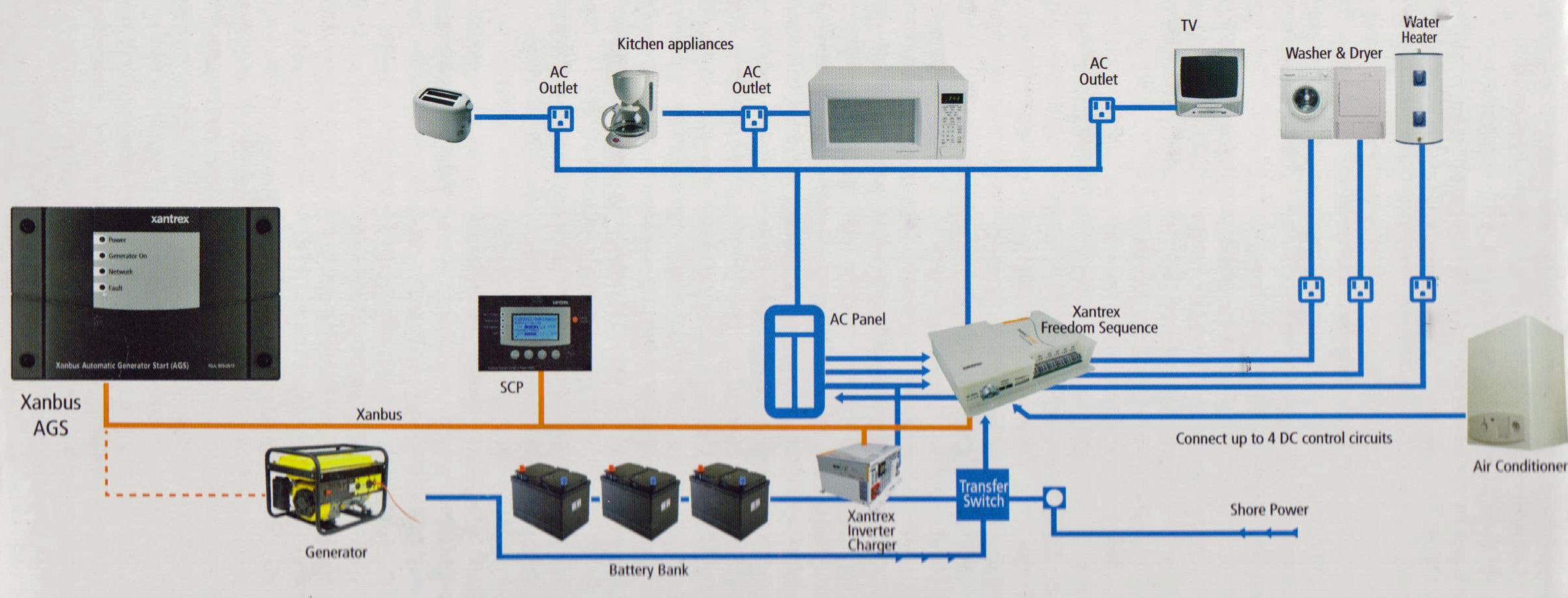 Inverter Charger Circuit Diagram | Rv Inverter Wiring Diagram Wirings Diagram