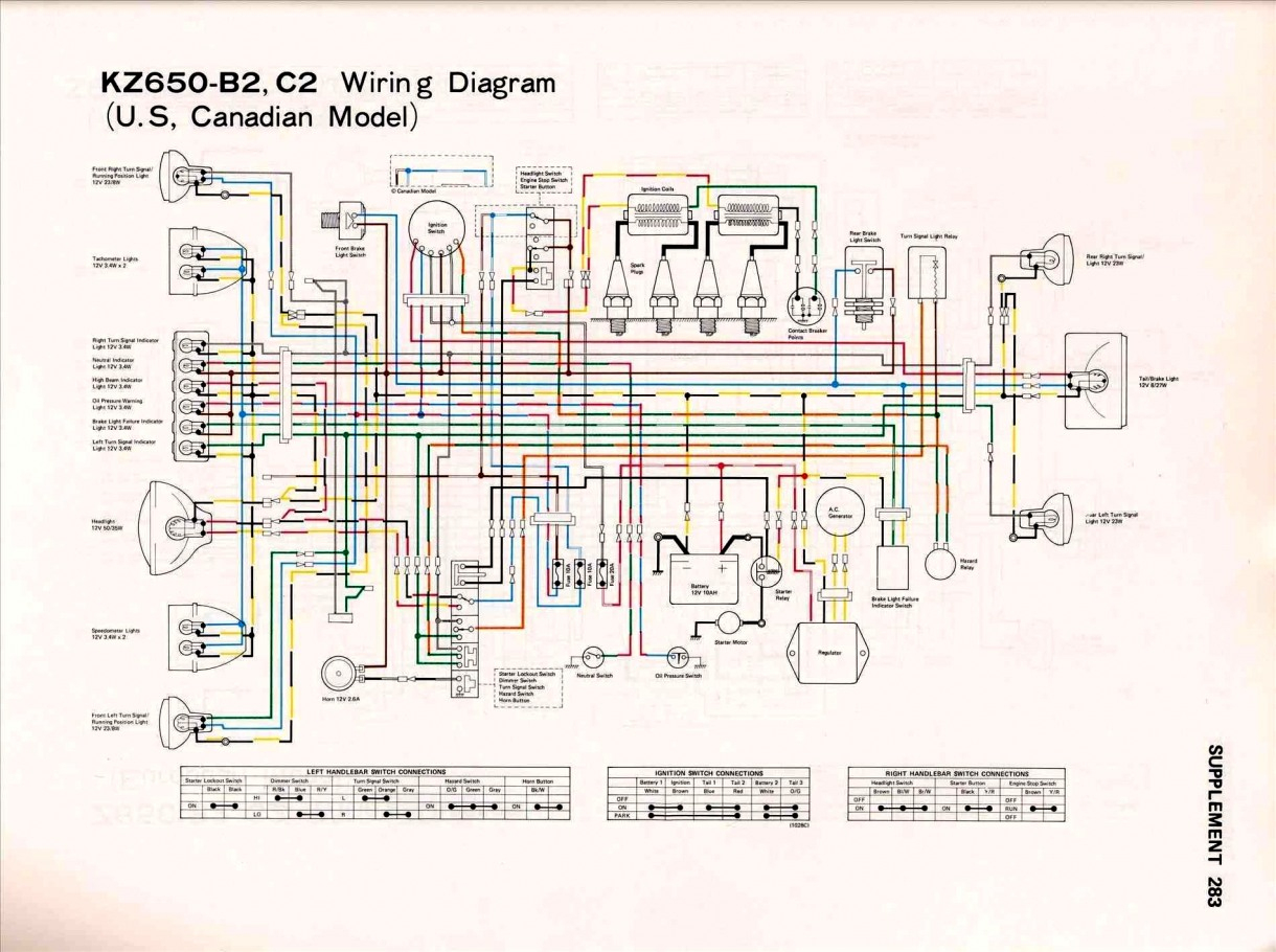 Rv Keystone Montana Wiring Diagram | Wiring Diagram - Keystone Rv Wiring Diagram
