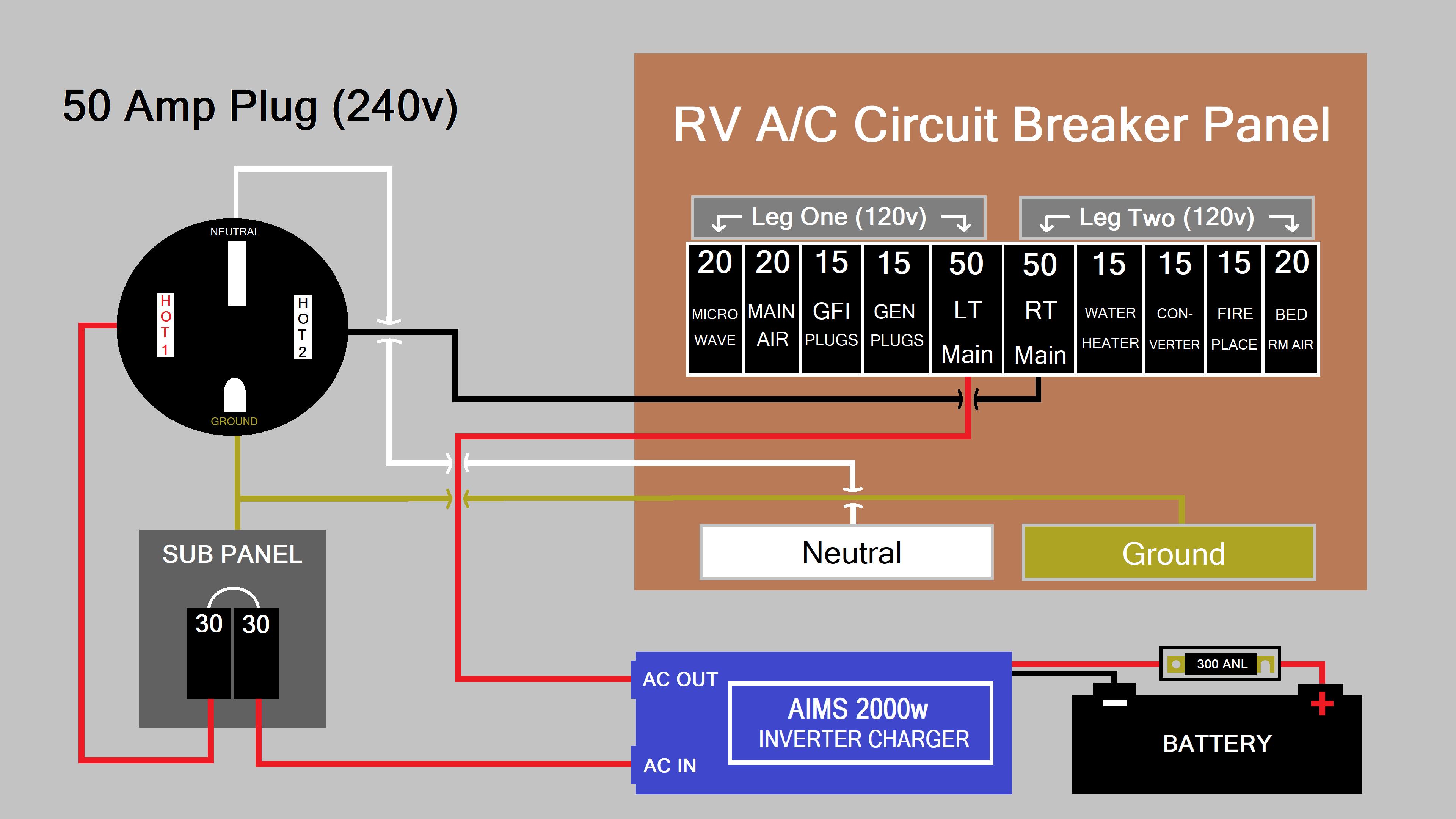 Rv Off Grid Set Up - 50 Amp Plug Wiring Diagram