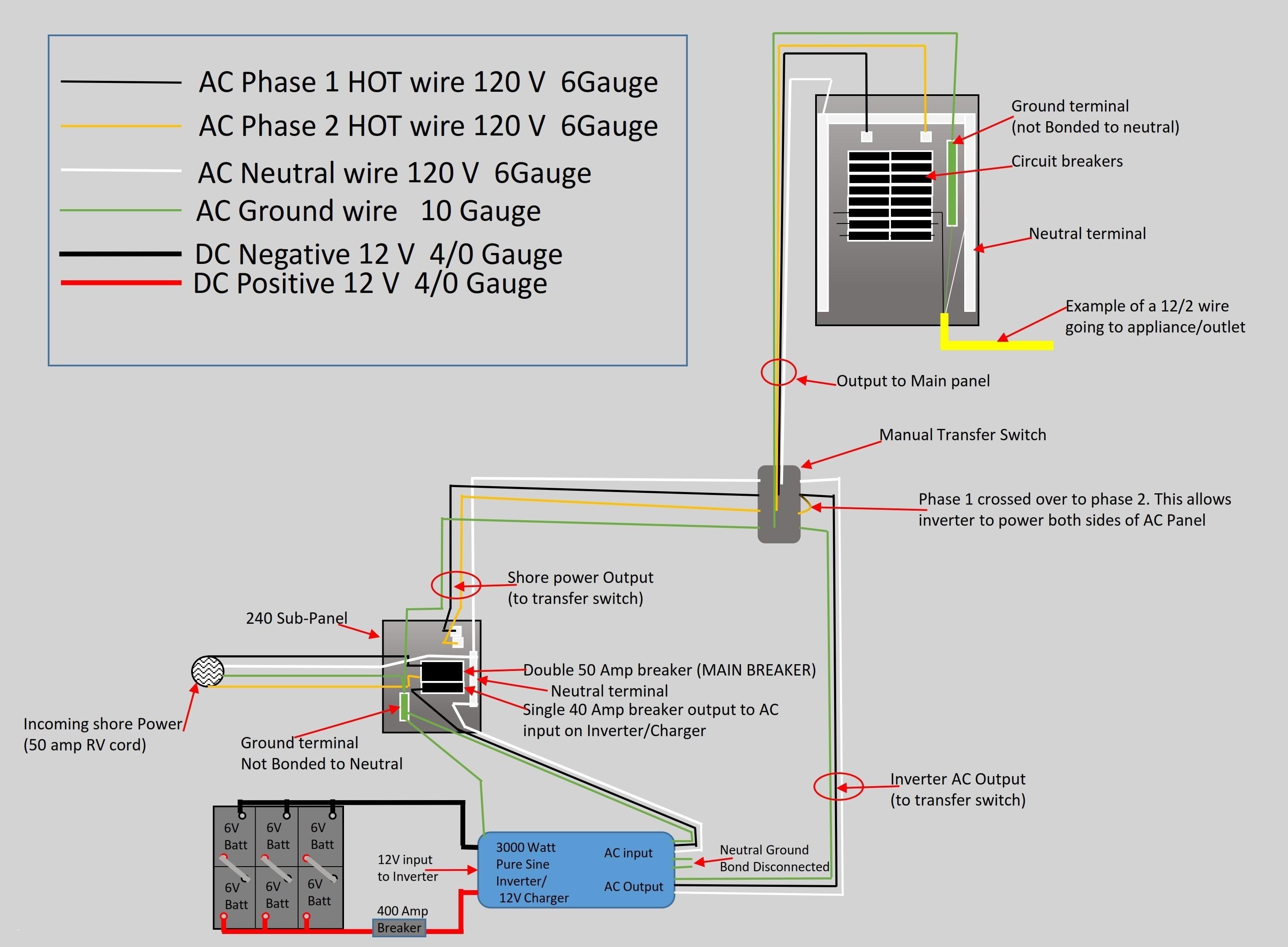 Rv Plug Wiring Diagram 110V 30Ap | Wiring Diagram - 30 Amp Rv Wiring Diagram