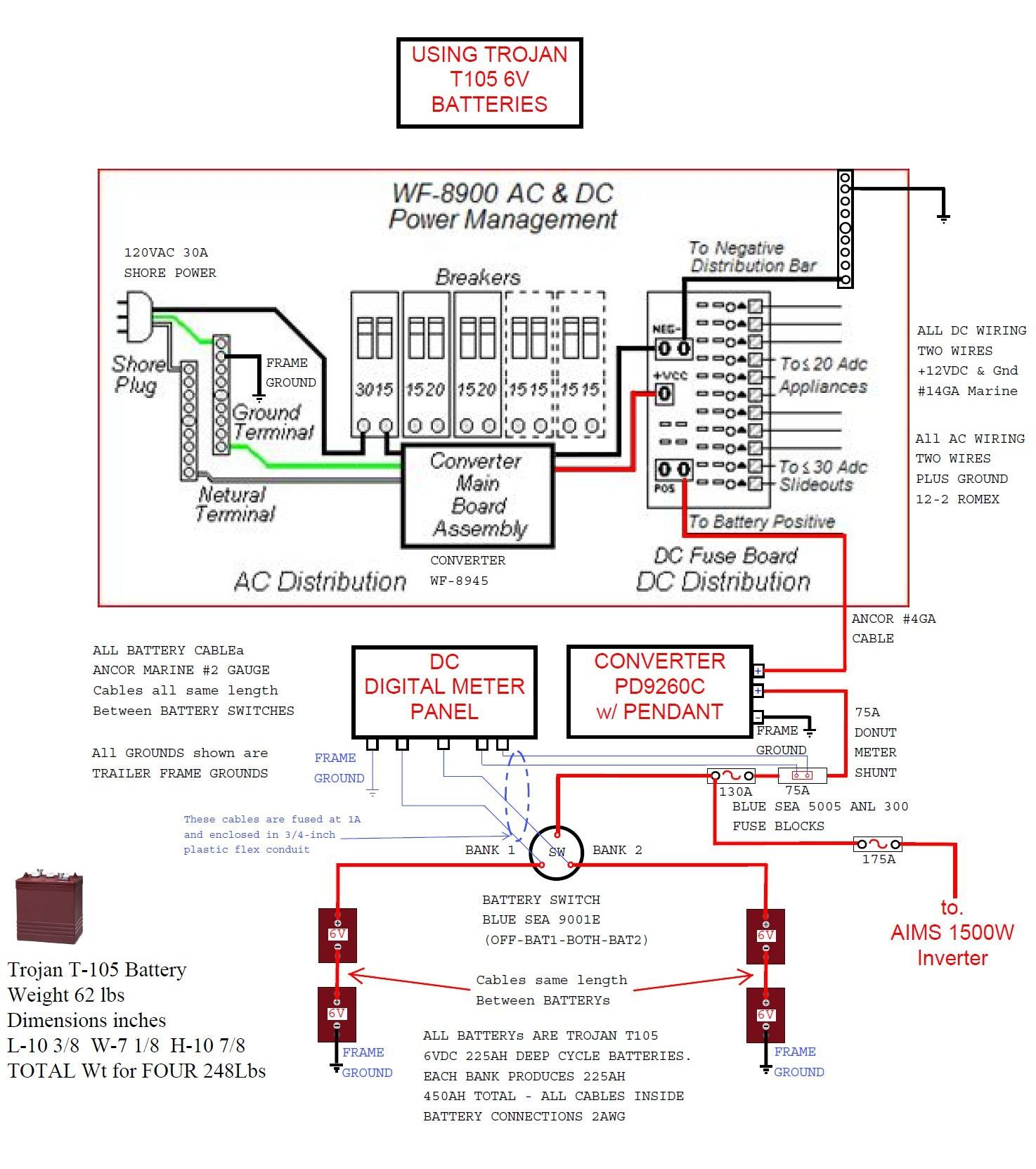 Rv Power Converter Wiring Diagram | Wiring Diagram - Rv Power Inverter Wiring Diagram