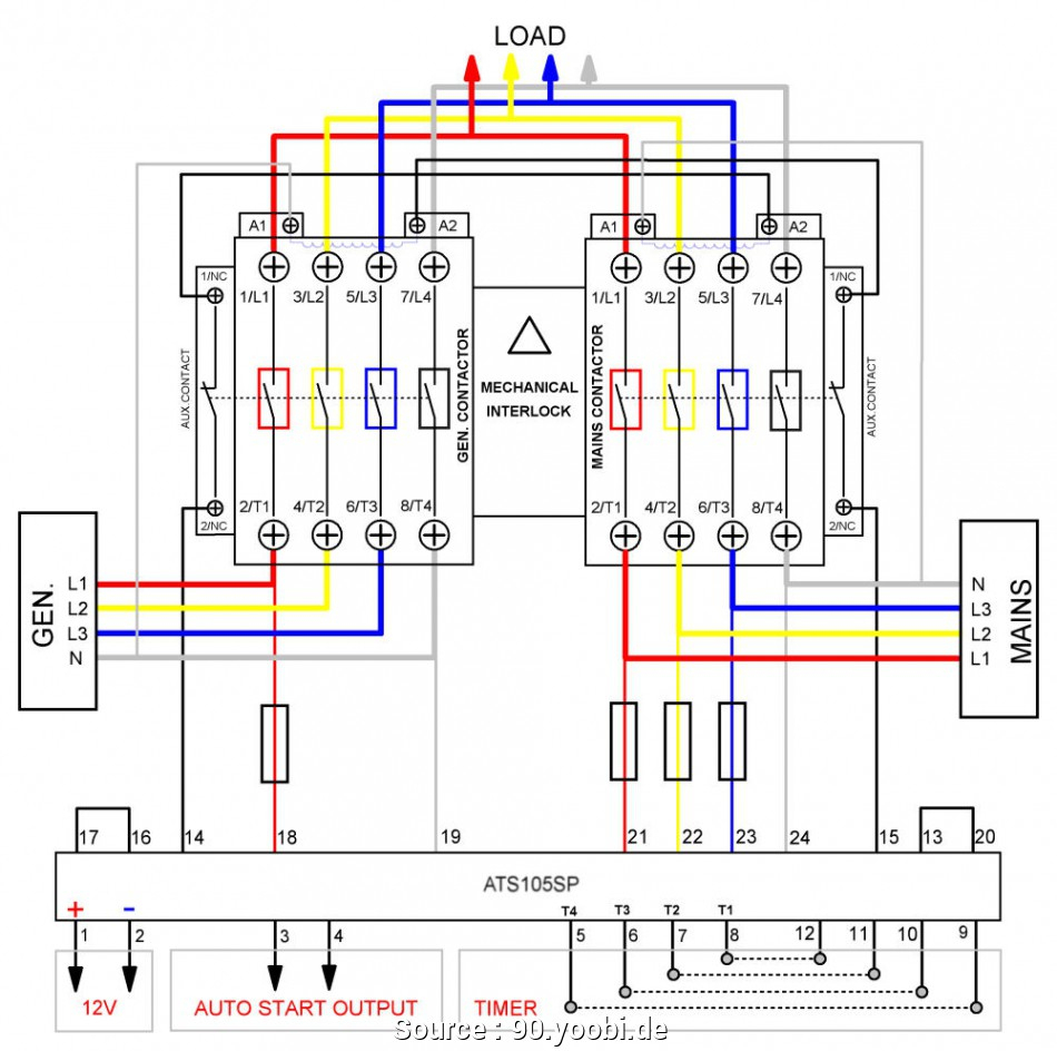 Tremendous Rv Transfer Switch Wiring Diagram Wirings Diagram Wiring Cloud Hisonuggs Outletorg
